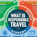 Responsible travel tips — 3 ways to be a responsible tourist