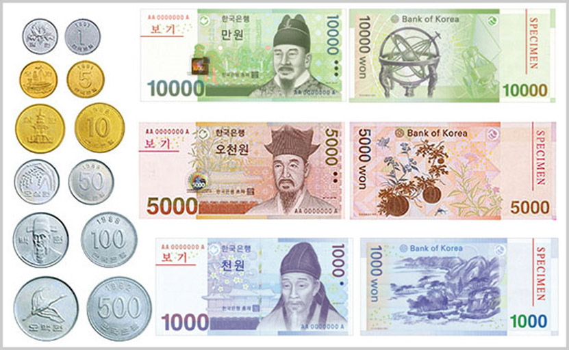 Types of the Korean currency.