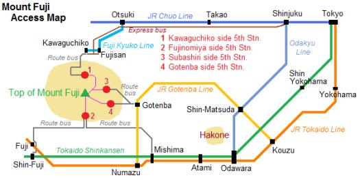 Fuji routes map