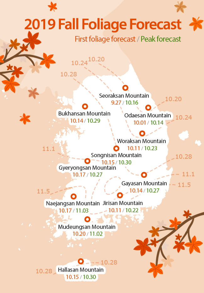 2019 official Korea Autumn foliage forecast