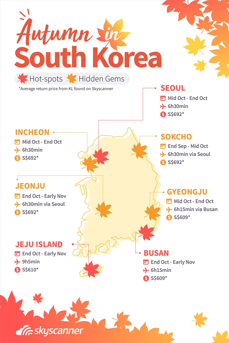 south korea fall foliage forecast 2019