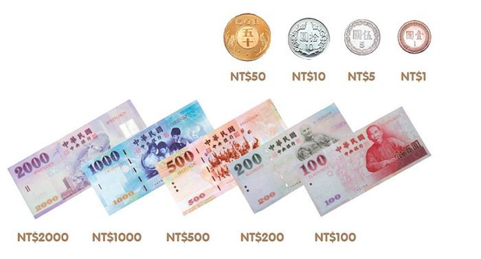 taiwanese currency ntd twd