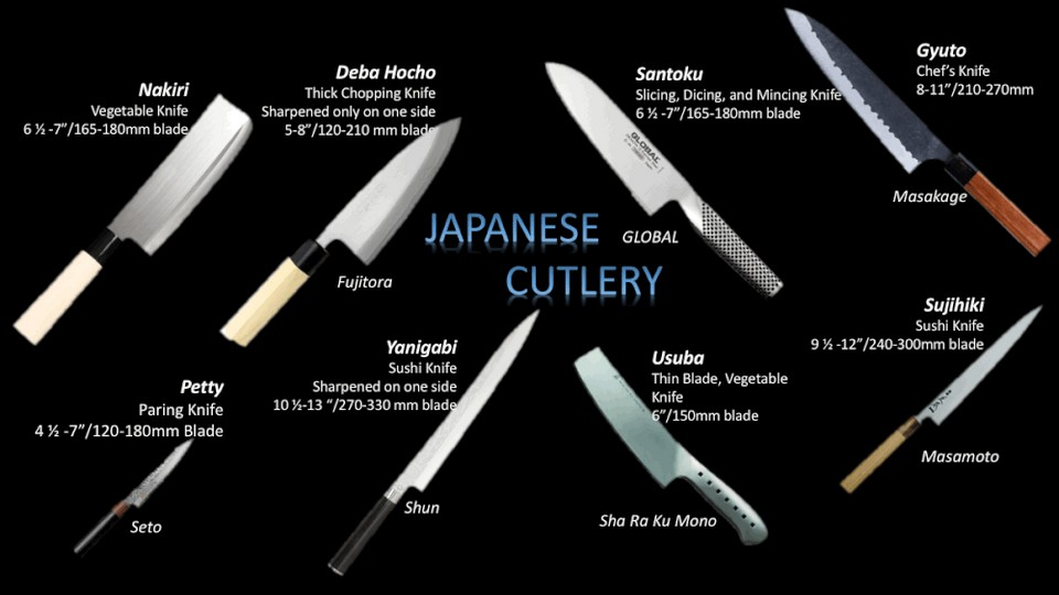 Japanese+Knives