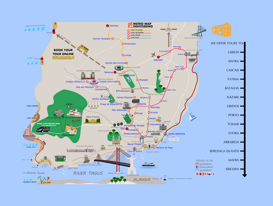Lisbon tourist attractions map