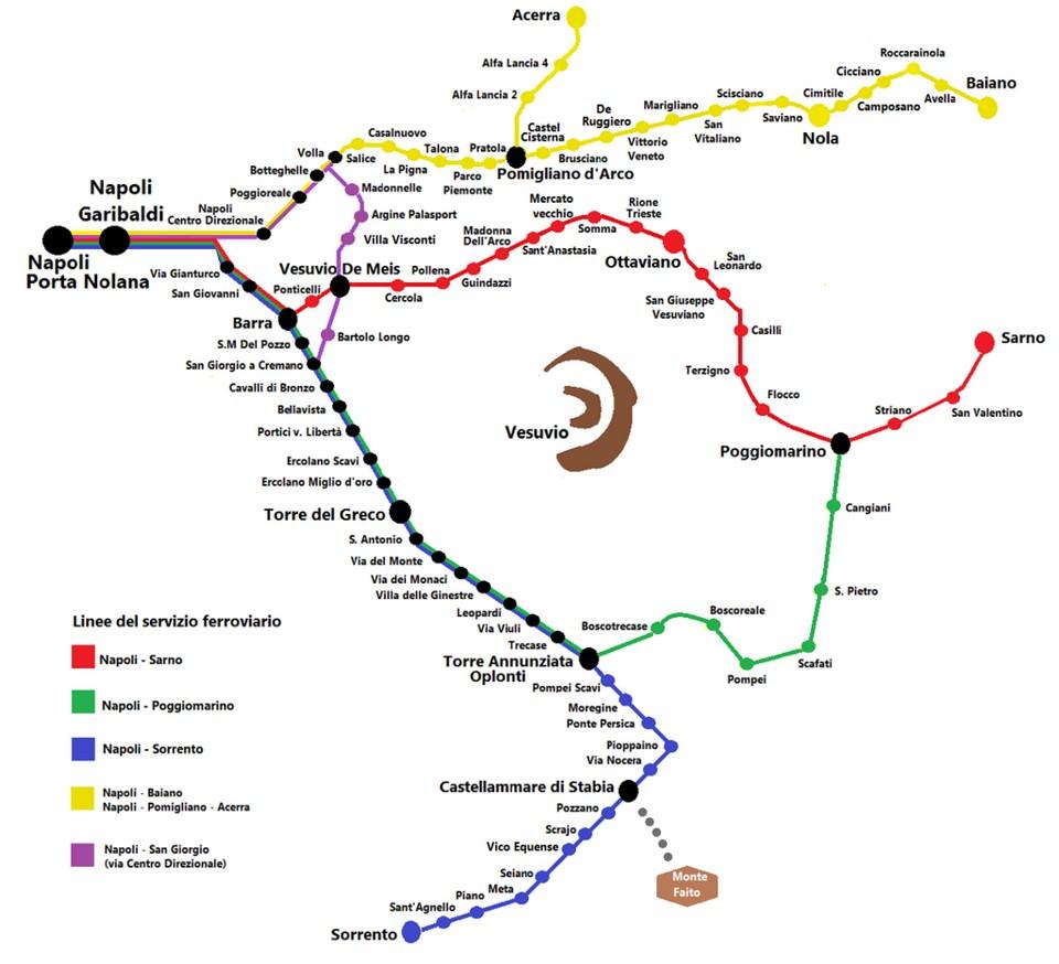 naples to sorrento train map