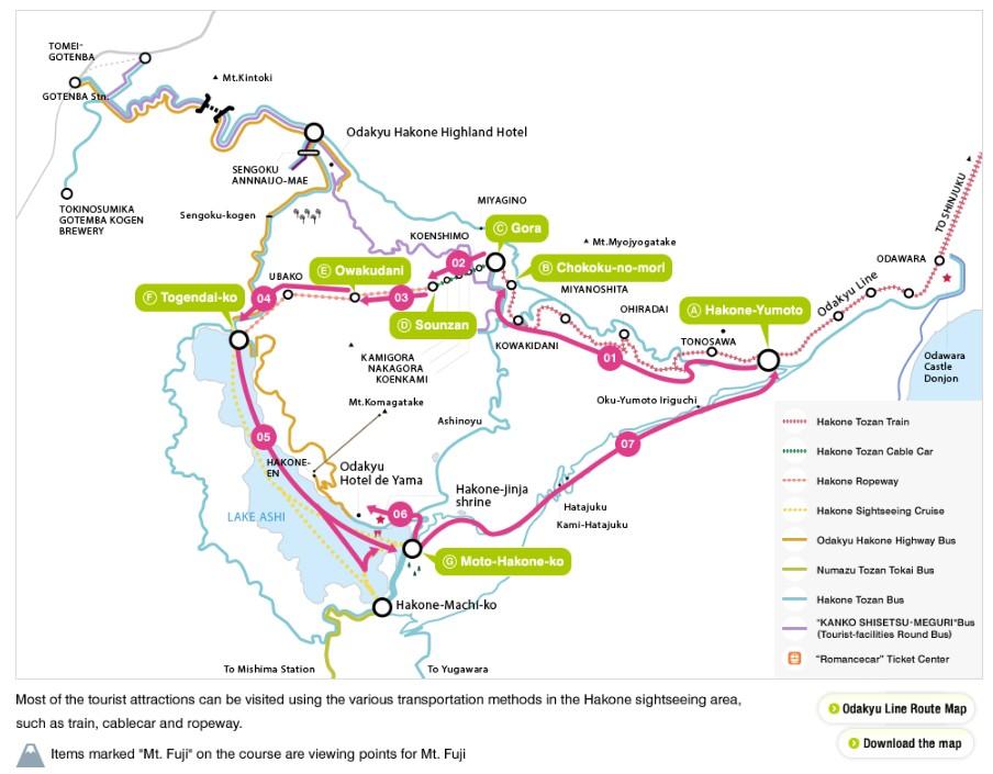 Hakone Freepass Map of Travel