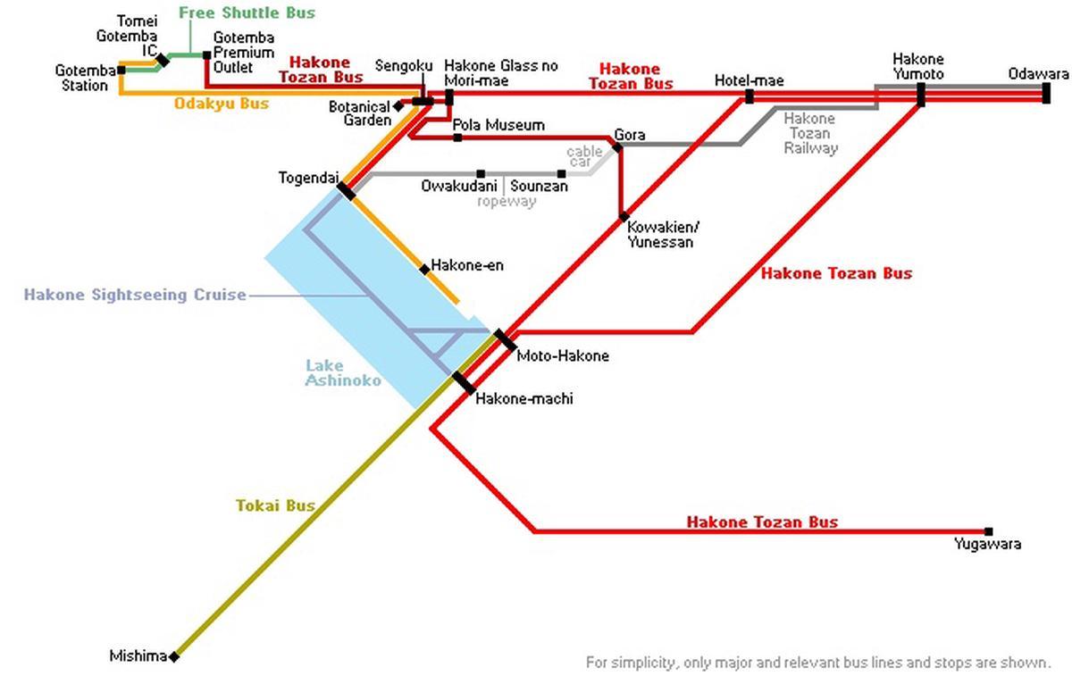 hakone transport map,hakone travel blog,hakone travel guide,hakone blog,2 days in hakone,hakone 2 day itinerary