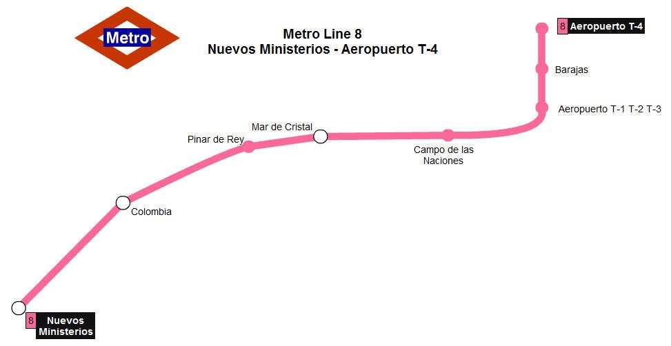 Madrid subway line 8