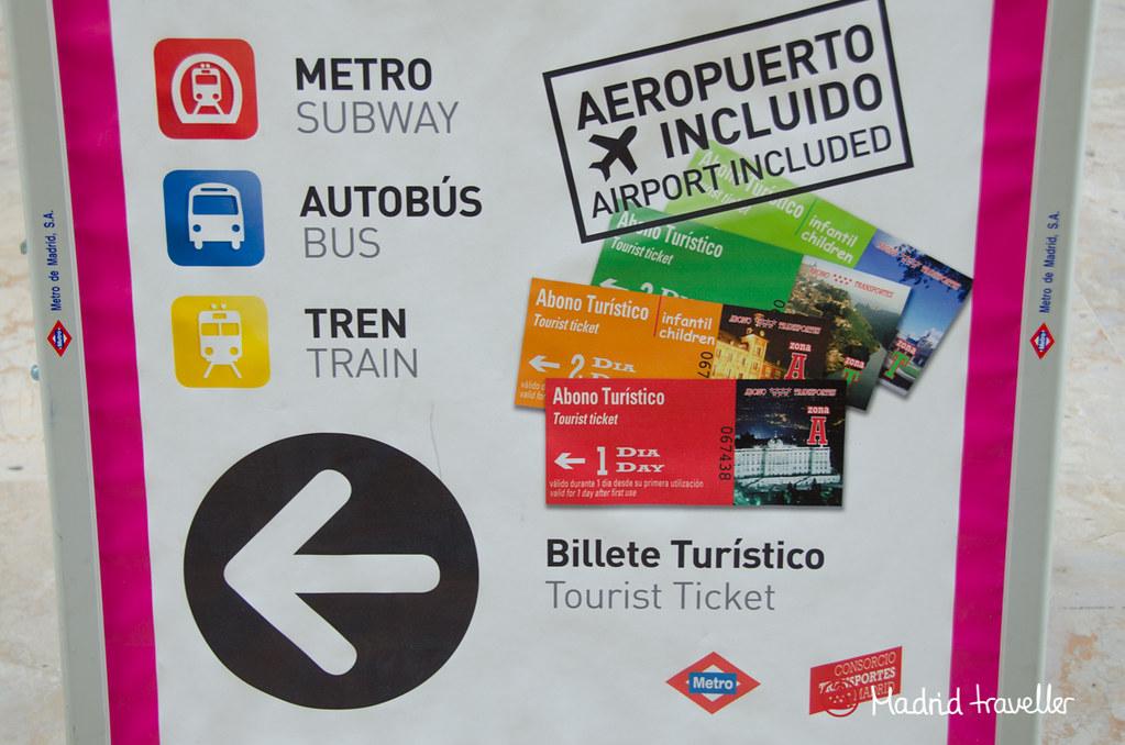 The Madrid Travel City Pass