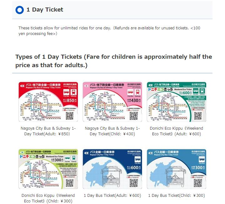 Types of 1 Day Tickets