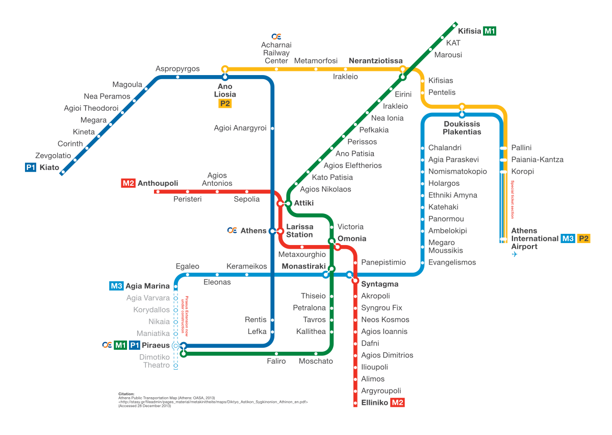 List of Athens Metro stations