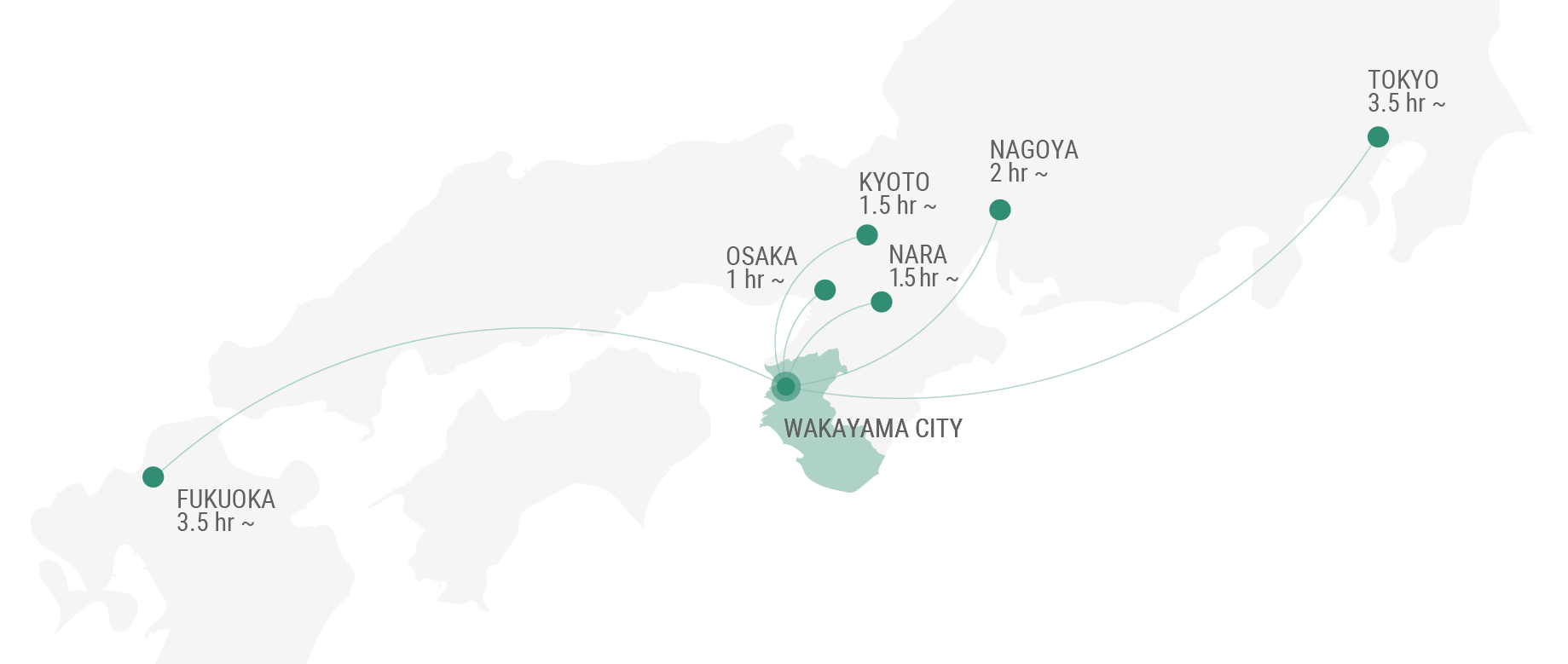 Travel time from other cities to Wakayama.