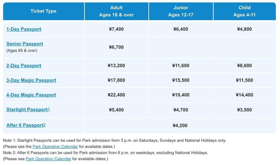 Tokyo-Disneyland-Ticket-Prices