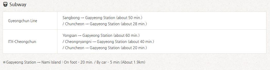 seoul subway to nami3