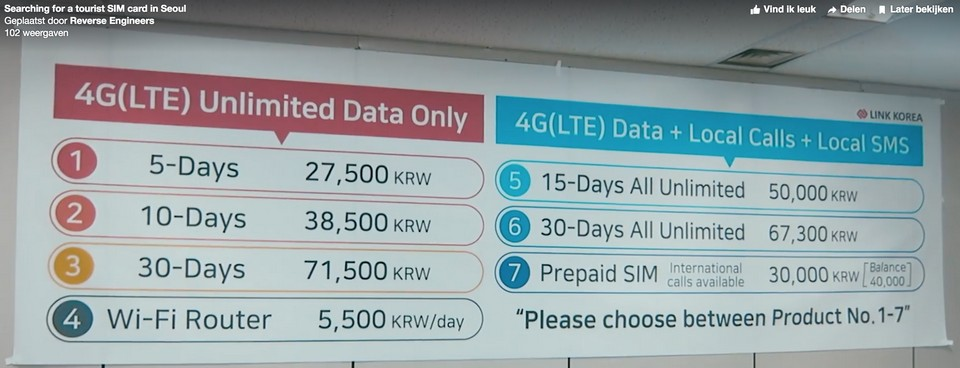 4G Sim packages