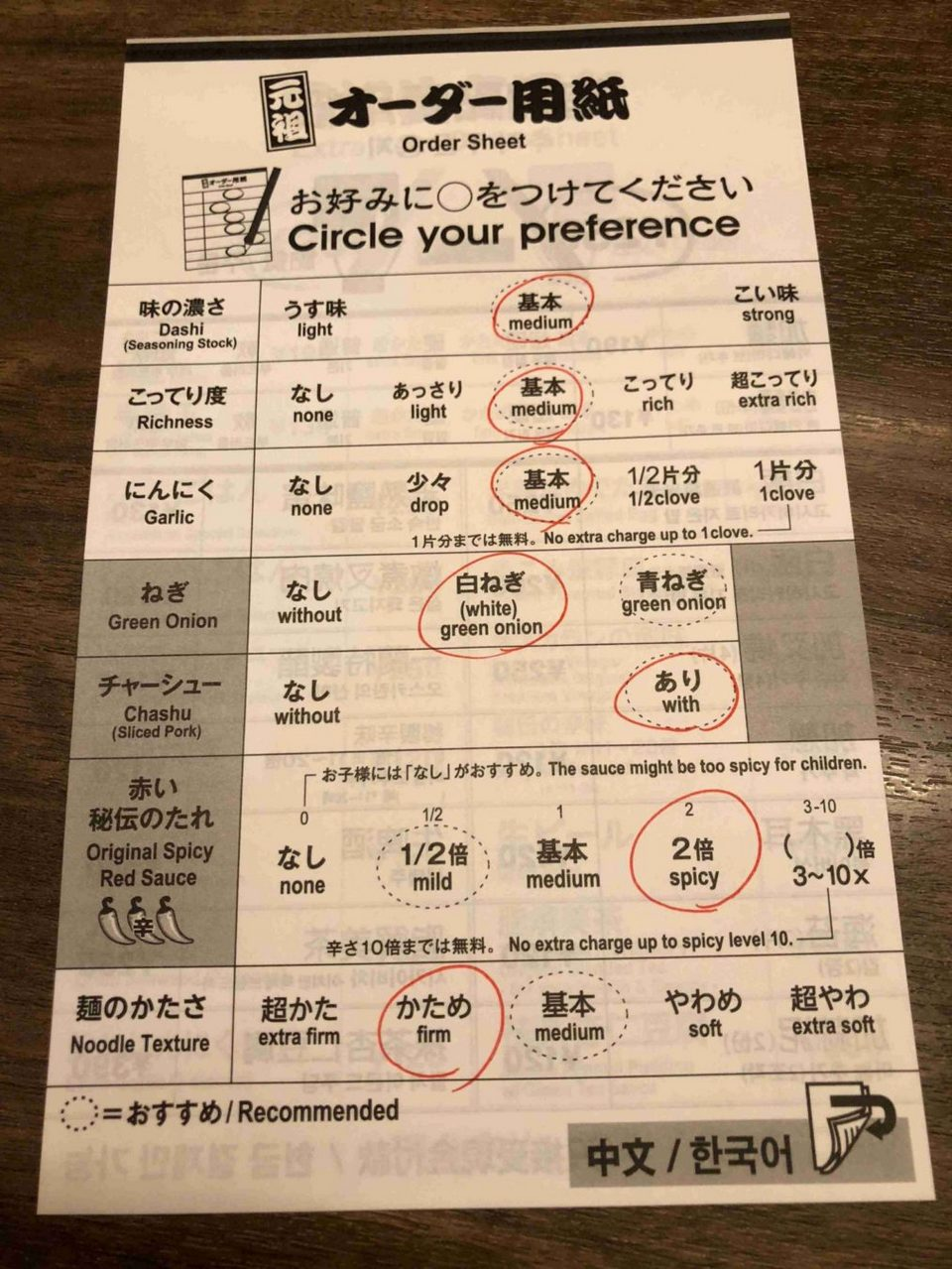 Preference taste survey at Ichiran Ramen